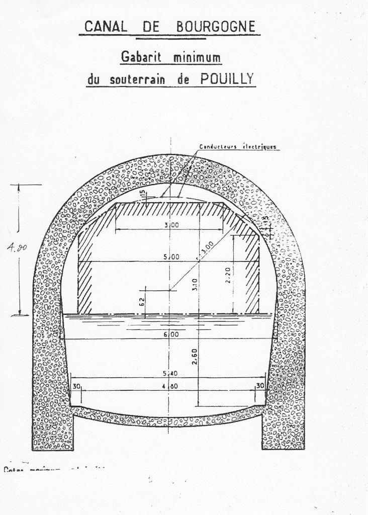 Der Souterrain de Pouilly