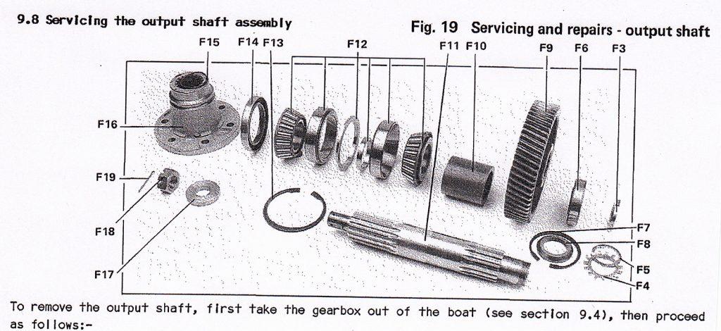 Der undichte Simmerring – Teil Nr. F14